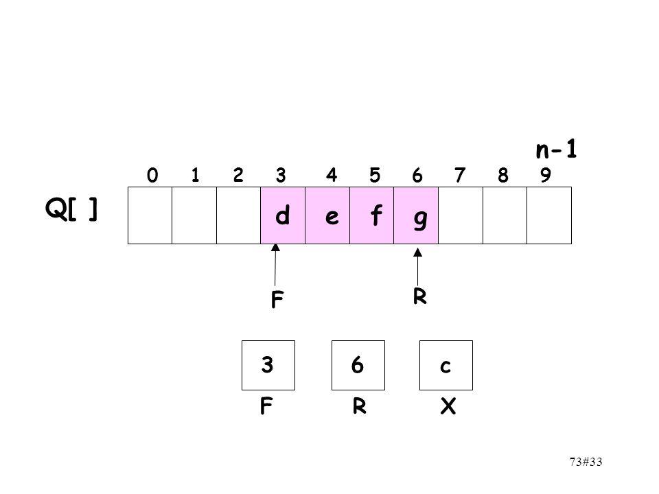 n-1 0 1 2 3 4 5 6 7 8 9 Q[ ] d e f g F R 3 6 c F R X